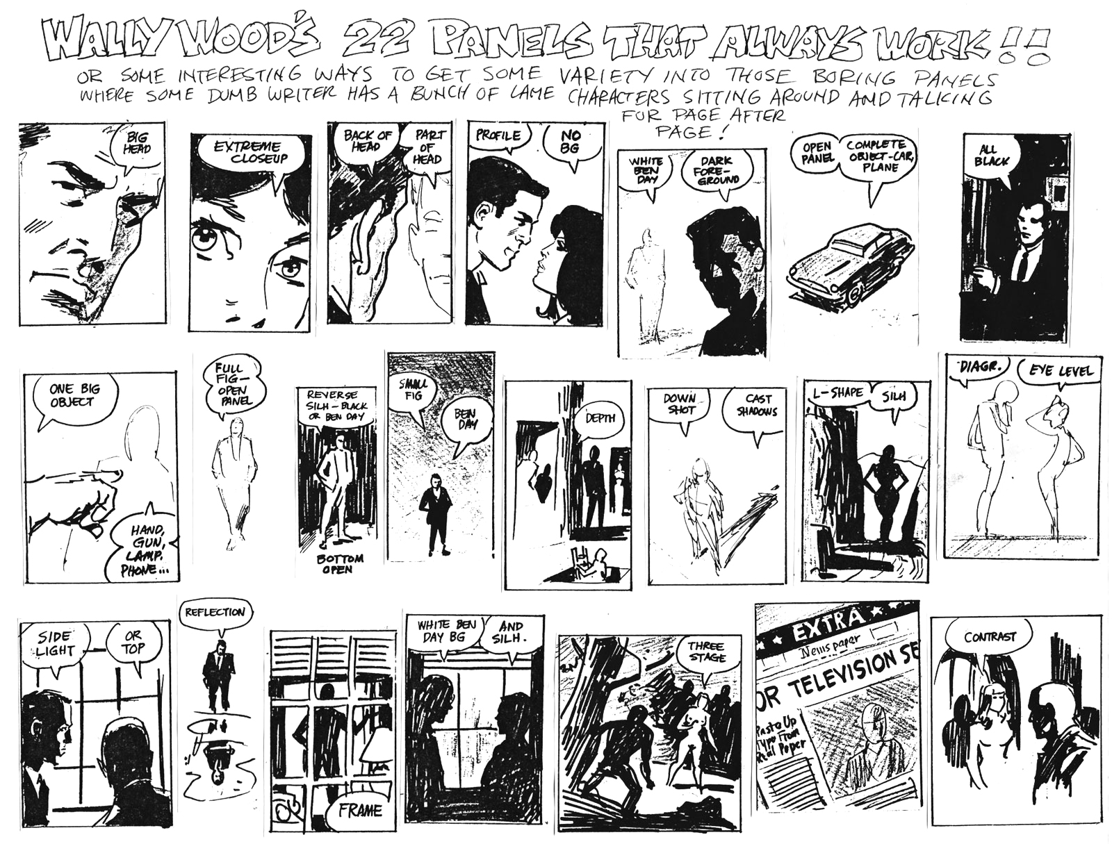 'Wally Wood's 22 Panels That Always Work'
